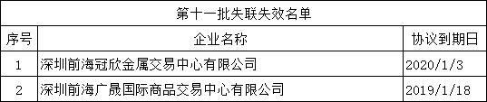 企业名单.png